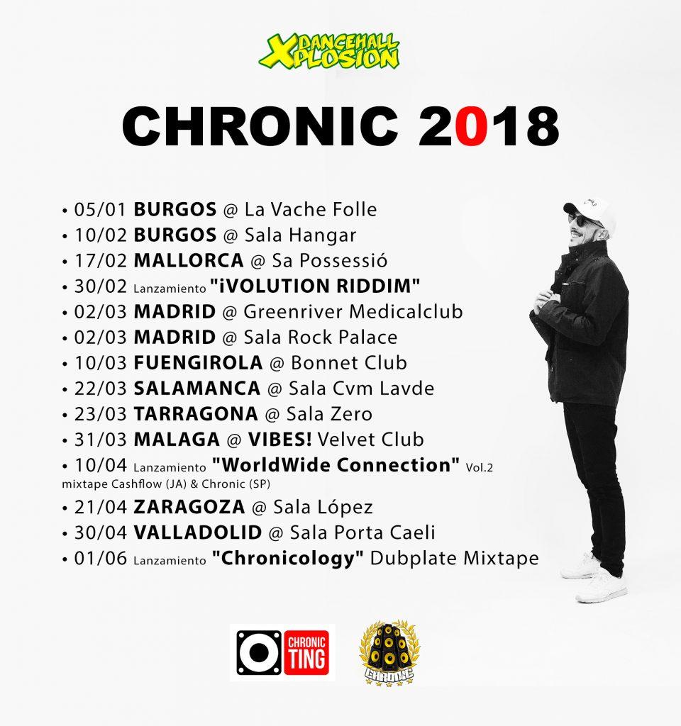 Chronic Sound 2018
